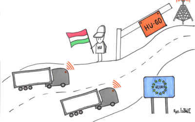 Jedziemy na Węgry. Zaplanuj podróż swojej ciężarówki po Europie